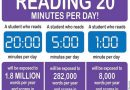 The Impact of Reading 20 minutes a day!