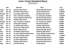 JV Boys Basketball Schedule