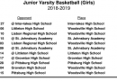 JV Girls Basketball Schedule